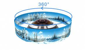 visualización 360º